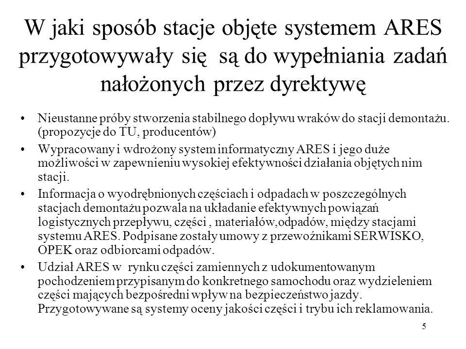 W jaki sposób stacje objęte systemem ARES przygotowywały się są do wypełniania zadań nałożonych przez dyrektywę