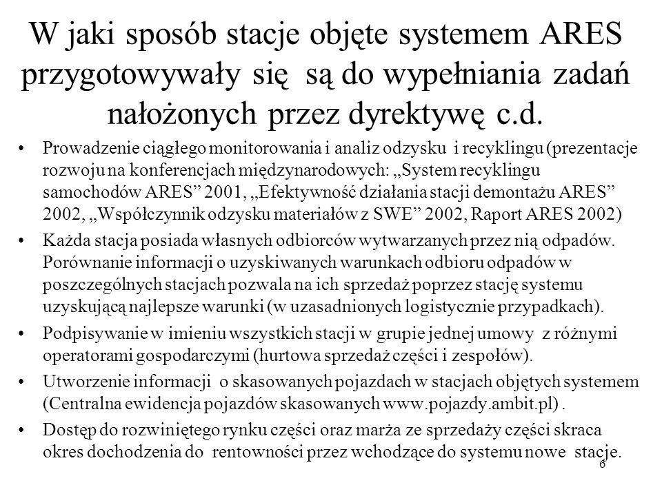 W jaki sposób stacje objęte systemem ARES przygotowywały się są do wypełniania zadań nałożonych przez dyrektywę c.d.