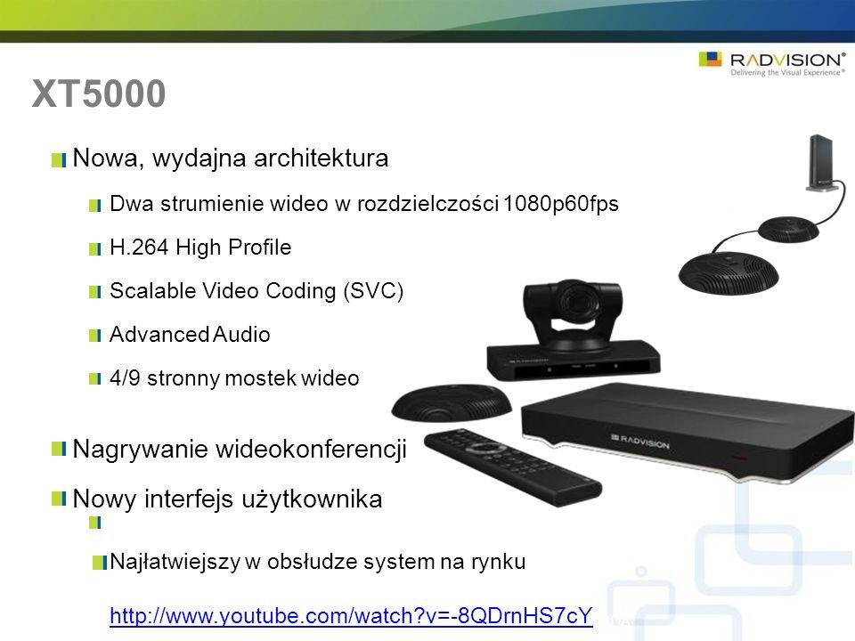 XT5000 Nowa, wydajna architektura Nagrywanie wideokonferencji