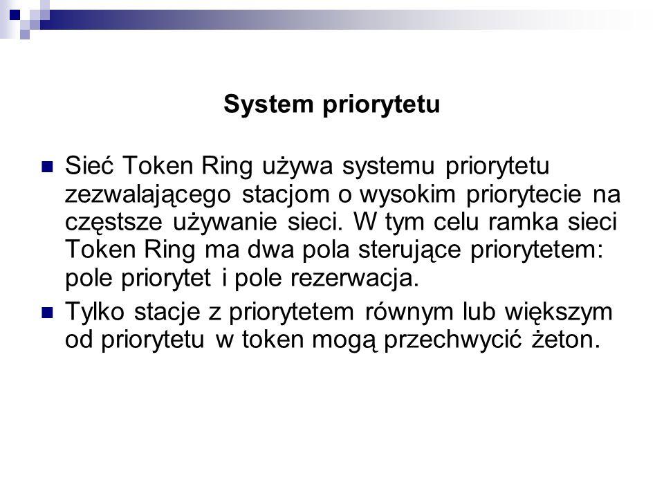 System priorytetu