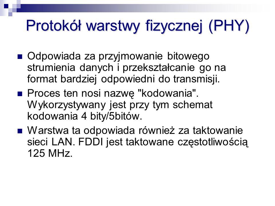 Protokół warstwy fizycznej (PHY)