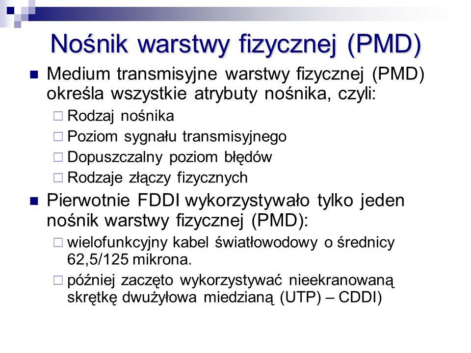 Nośnik warstwy fizycznej (PMD)