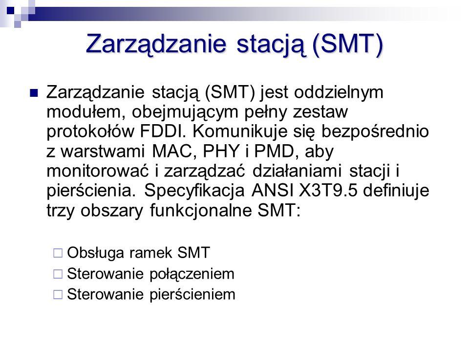 Zarządzanie stacją (SMT)