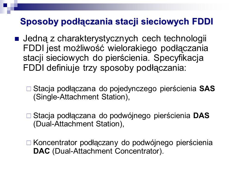 Sposoby podłączania stacji sieciowych FDDI