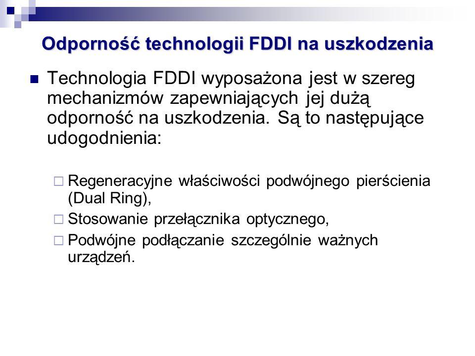 Odporność technologii FDDI na uszkodzenia