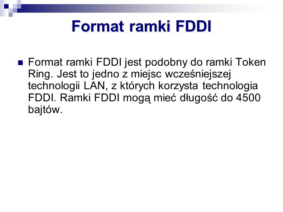 Format ramki FDDI