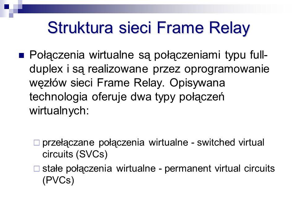 Struktura sieci Frame Relay