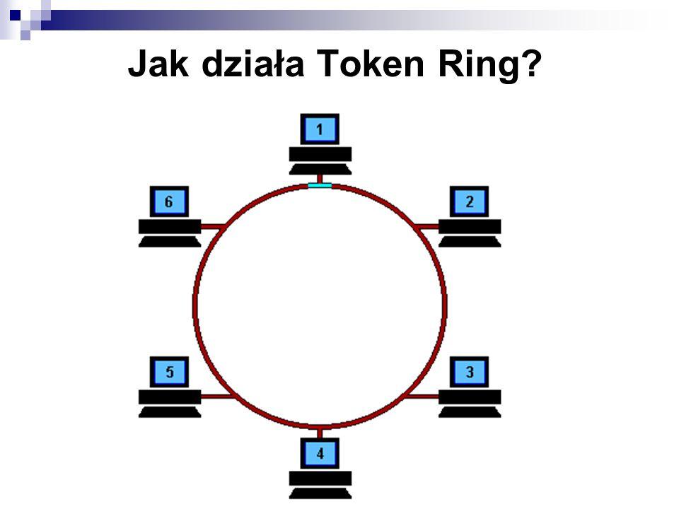 Jak działa Token Ring