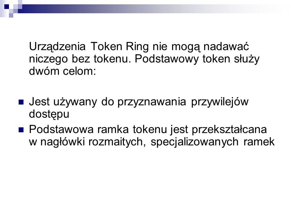 Urządzenia Token Ring nie mogą nadawać niczego bez tokenu