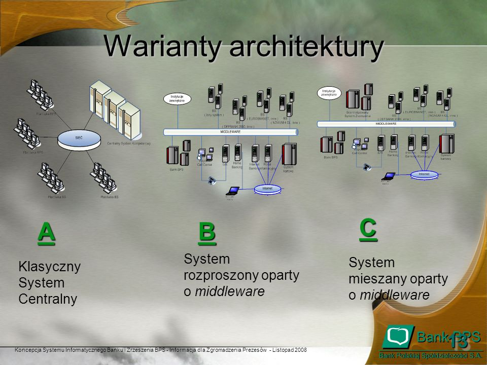 Warianty architektury