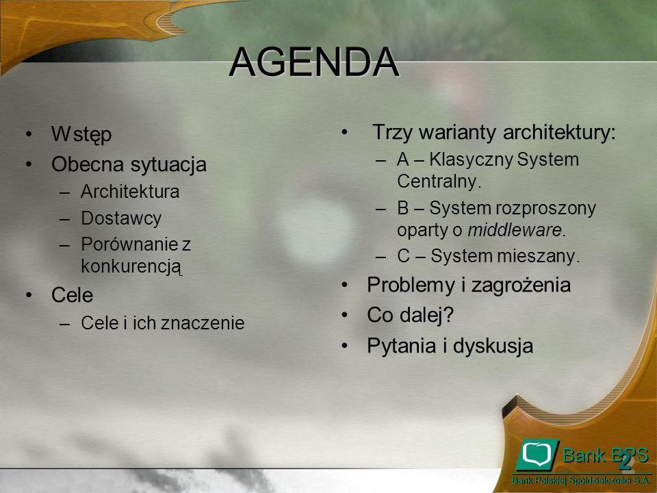 AGENDA 2 Wstęp Trzy warianty architektury: Obecna sytuacja