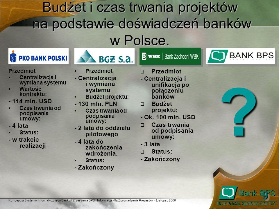 Budżet i czas trwania projektów na podstawie doświadczeń banków w Polsce.