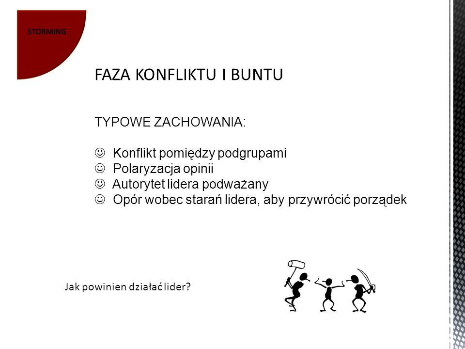 FAZA KONFLIKTU I BUNTU TYPOWE ZACHOWANIA: