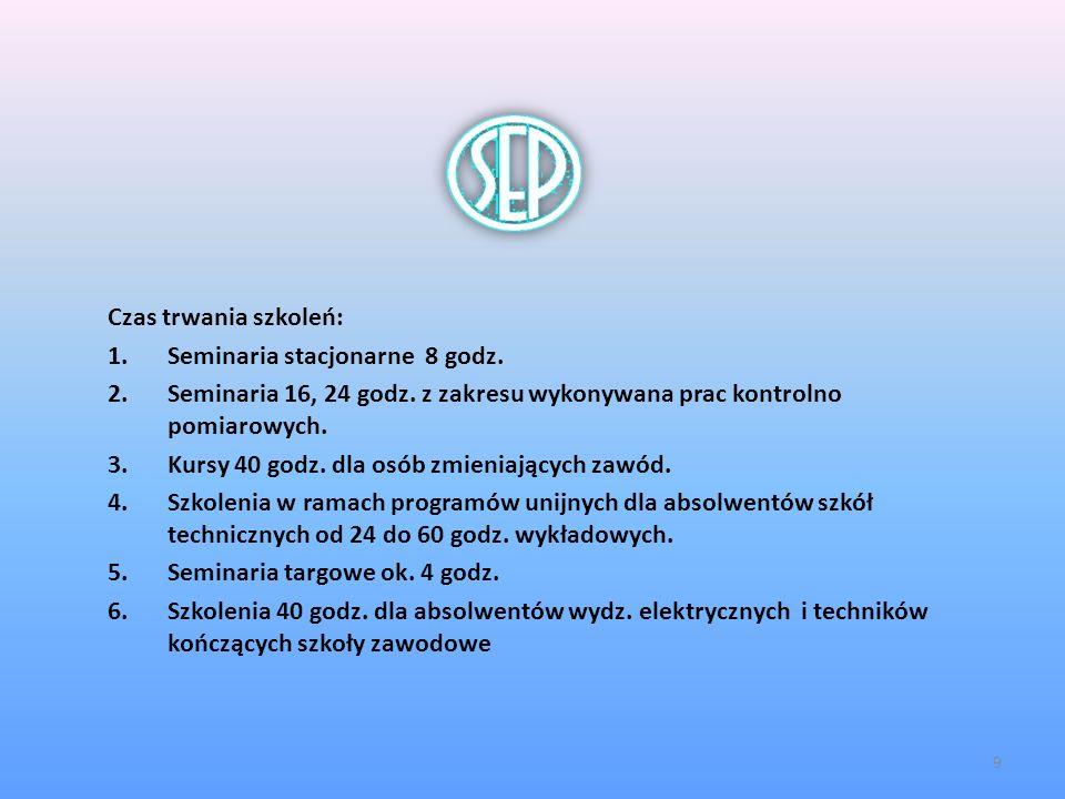Czas trwania szkoleń: Seminaria stacjonarne 8 godz. Seminaria 16, 24 godz. z zakresu wykonywana prac kontrolno pomiarowych.