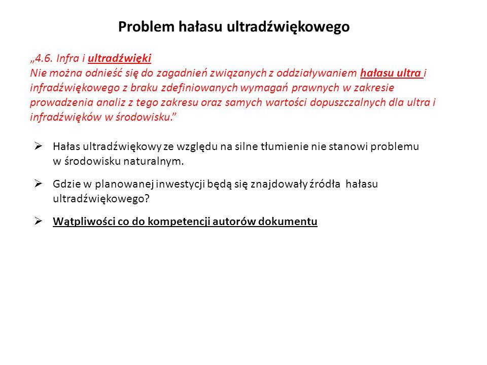 Problem hałasu ultradźwiękowego