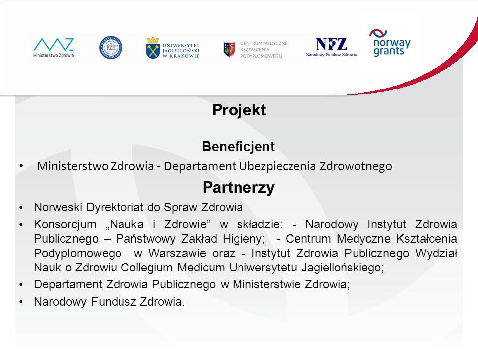 Projekt Partnerzy Beneficjent