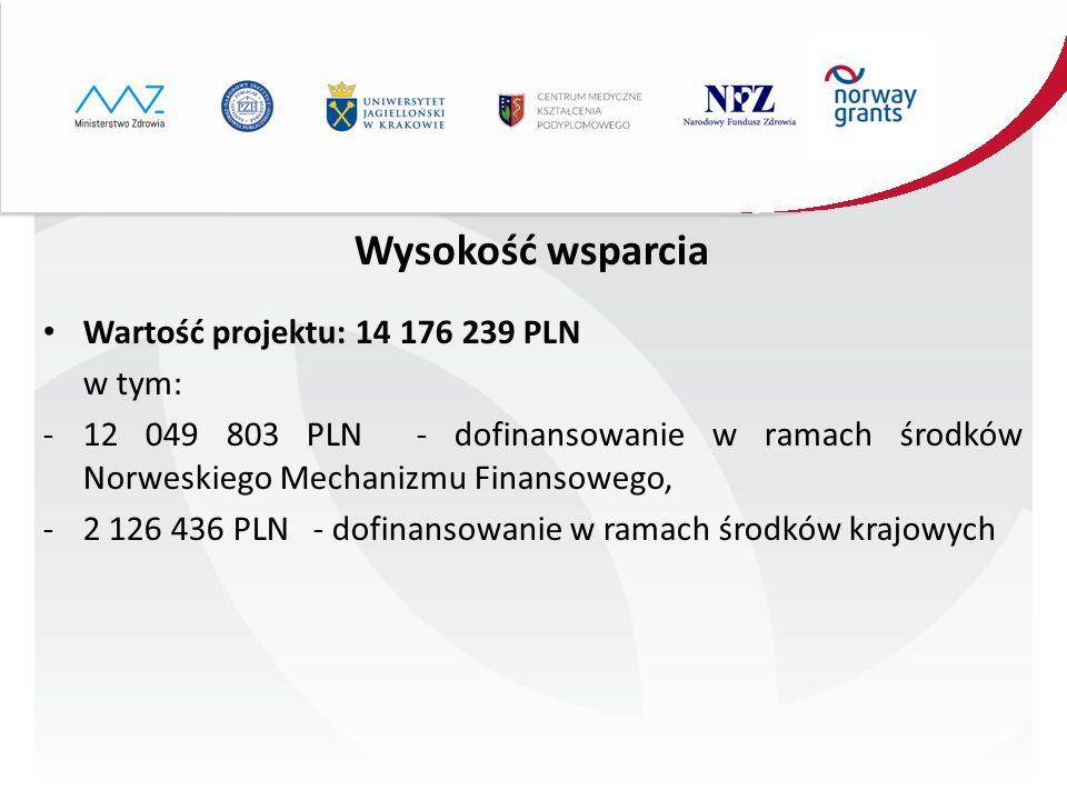 Wysokość wsparcia Wartość projektu: 14 176 239 PLN w tym: