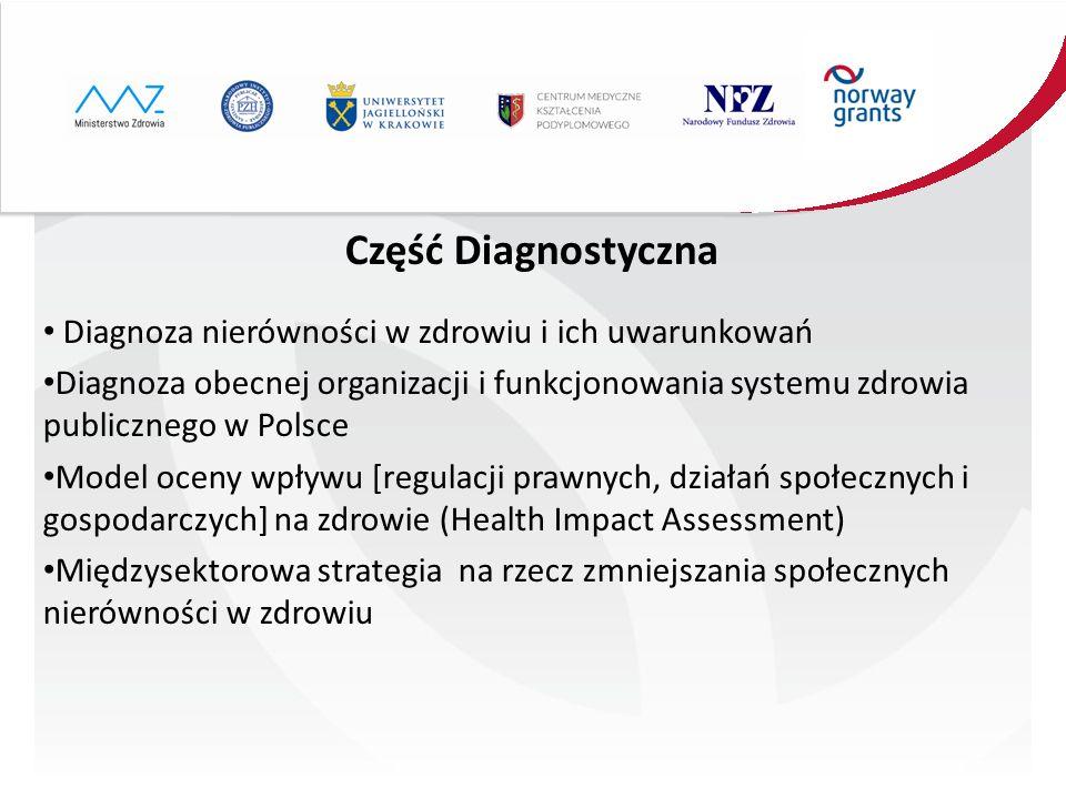 Część Diagnostyczna Diagnoza nierówności w zdrowiu i ich uwarunkowań