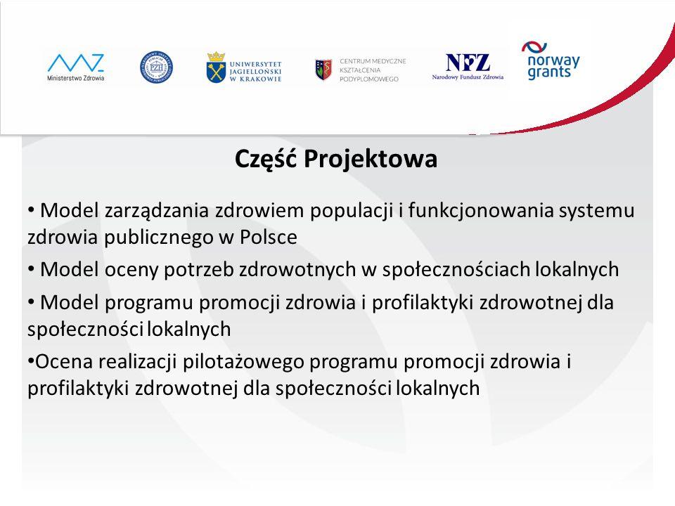 Część Projektowa Model zarządzania zdrowiem populacji i funkcjonowania systemu zdrowia publicznego w Polsce.