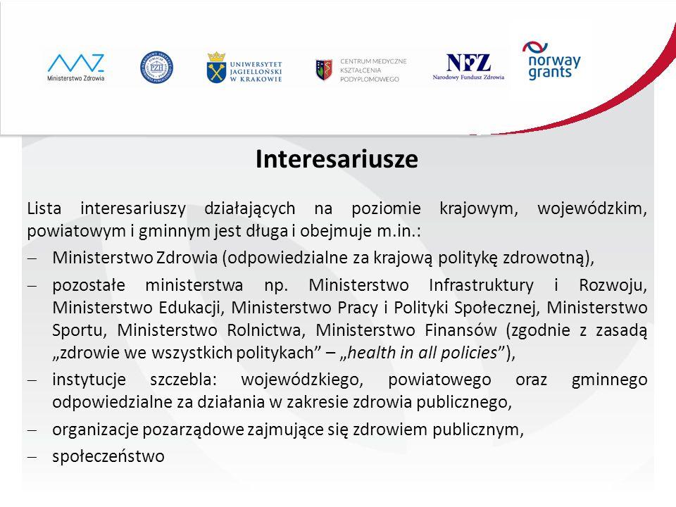 Interesariusze Lista interesariuszy działających na poziomie krajowym, wojewódzkim, powiatowym i gminnym jest długa i obejmuje m.in.: