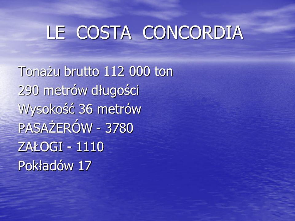 LE COSTA CONCORDIA Tonażu brutto 112 000 ton 290 metrów długości