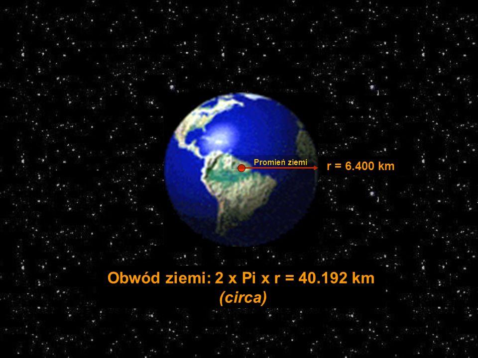Obwód ziemi: 2 x Pi x r = 40.192 km (circa)