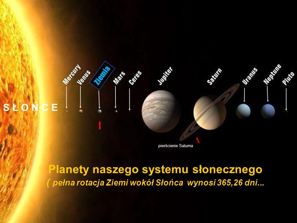 Planety naszego systemu słonecznego