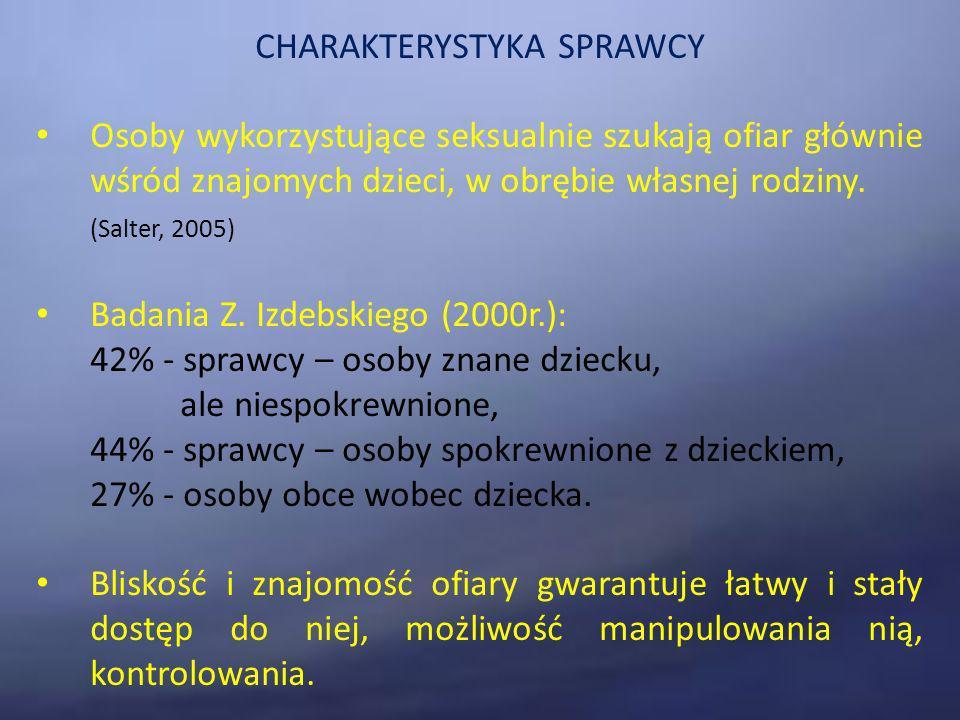 CHARAKTERYSTYKA SPRAWCY
