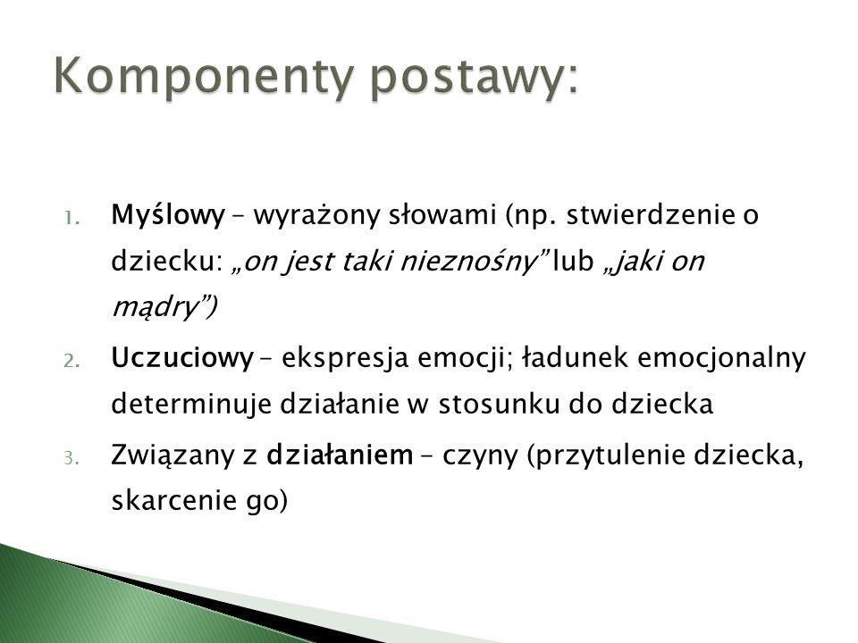 """Komponenty postawy: Myślowy – wyrażony słowami (np. stwierdzenie o dziecku: """"on jest taki nieznośny lub """"jaki on mądry )"""