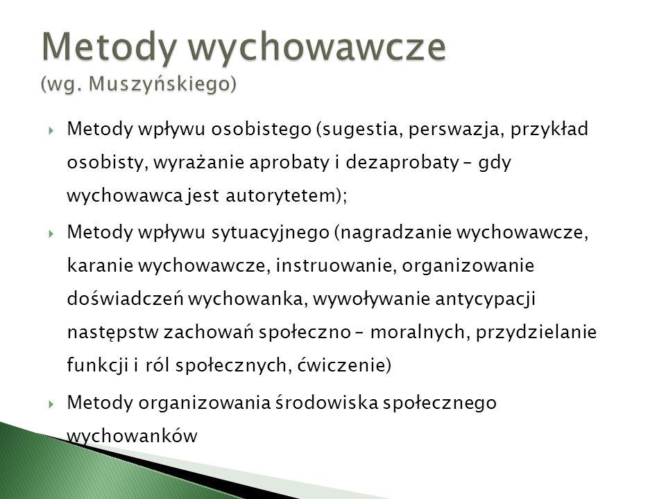 Metody wychowawcze (wg. Muszyńskiego)