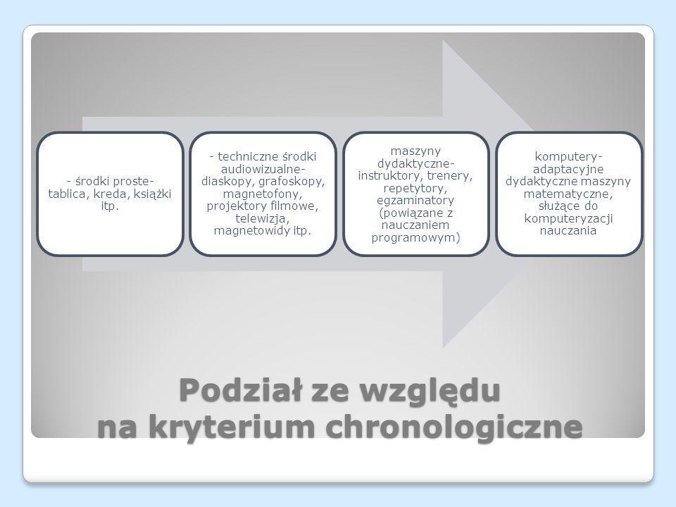 Podział ze względu na kryterium chronologiczne