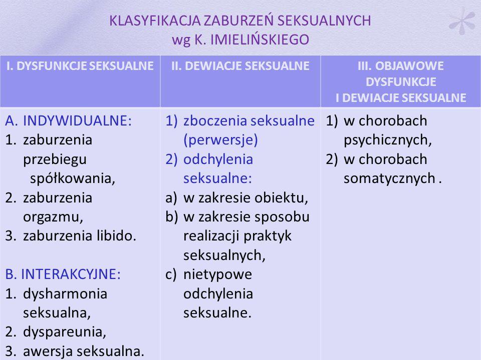 I. DYSFUNKCJE SEKSUALNE III. OBJAWOWE DYSFUNKCJE