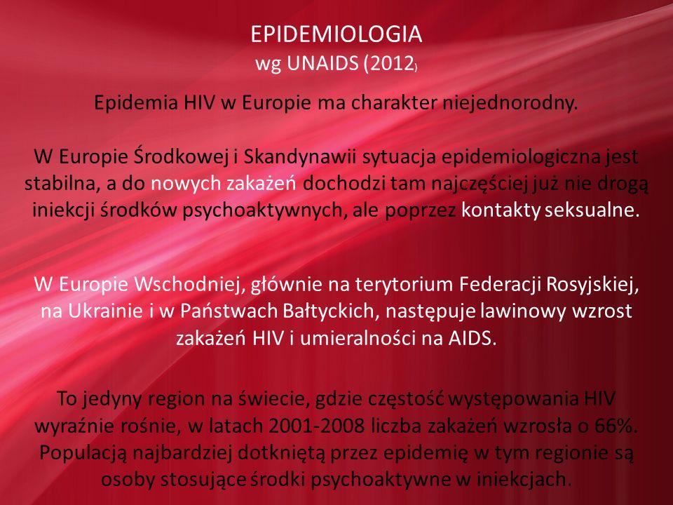 Epidemia HIV w Europie ma charakter niejednorodny.