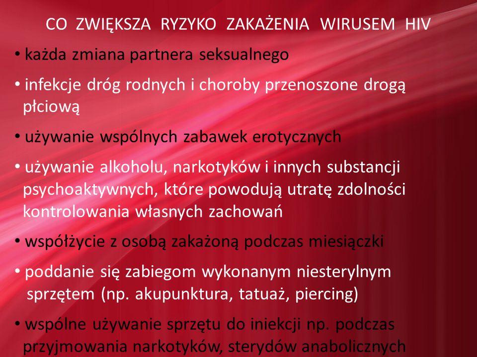 CO ZWIĘKSZA RYZYKO ZAKAŻENIA WIRUSEM HIV