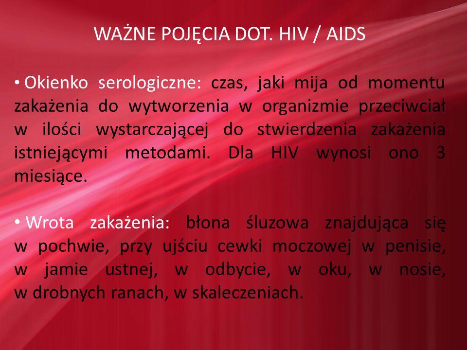 WAŻNE POJĘCIA DOT. HIV / AIDS