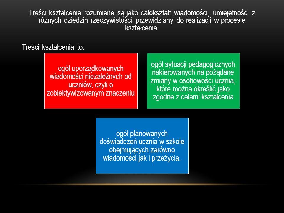 Treści kształcenia rozumiane są jako całokształt wiadomości, umiejętności z różnych dziedzin rzeczywistości przewidziany do realizacji w procesie kształcenia. Treści kształcenia to: