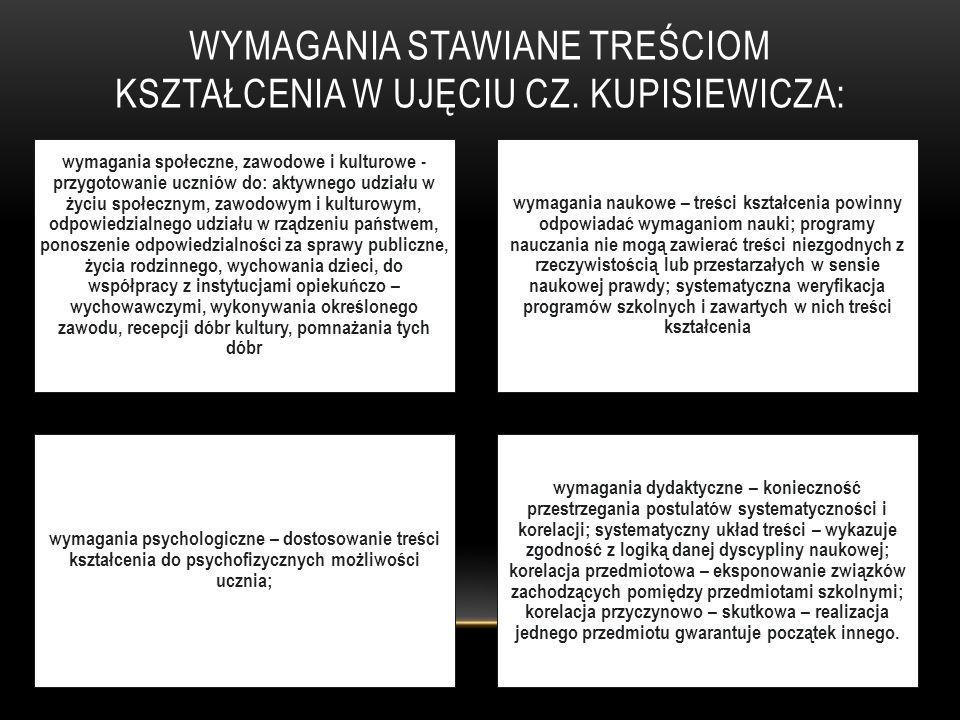 Wymagania stawiane treściom kształcenia w ujęciu cz. KupisiewiczA: