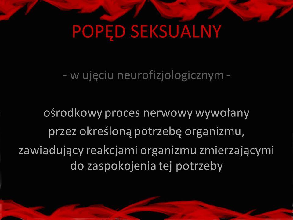 POPĘD SEKSUALNY w ujęciu neurofizjologicznym -