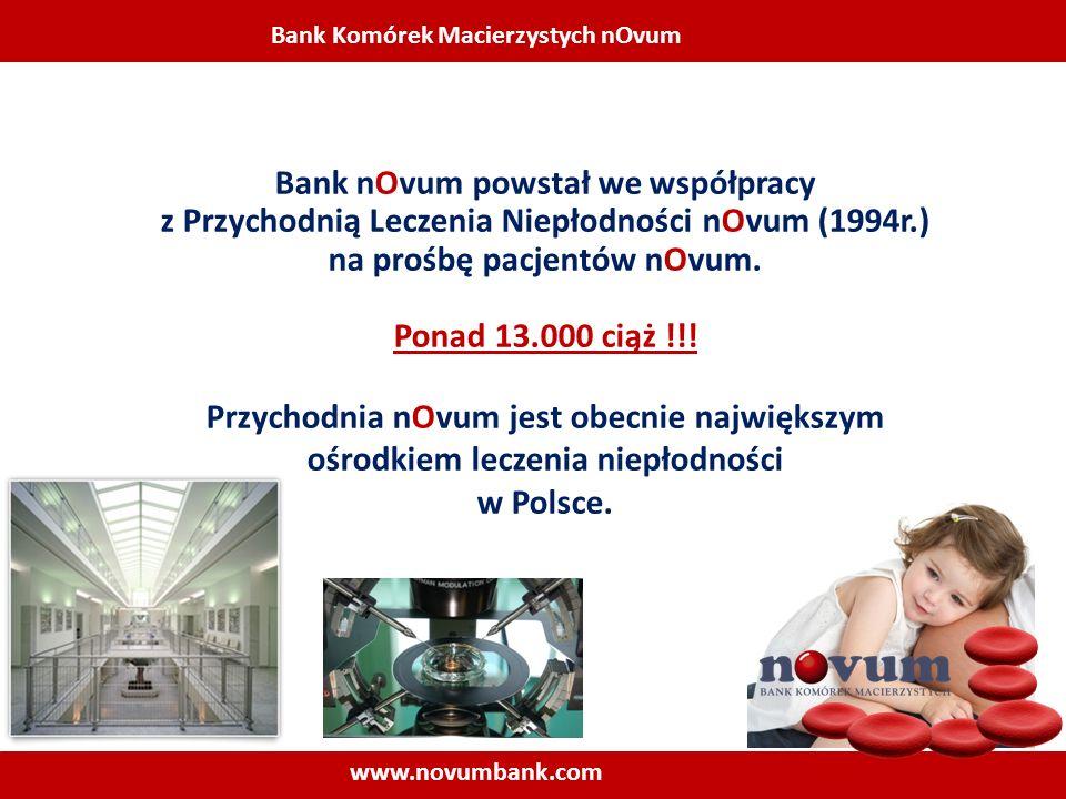 Bank nOvum powstał we współpracy