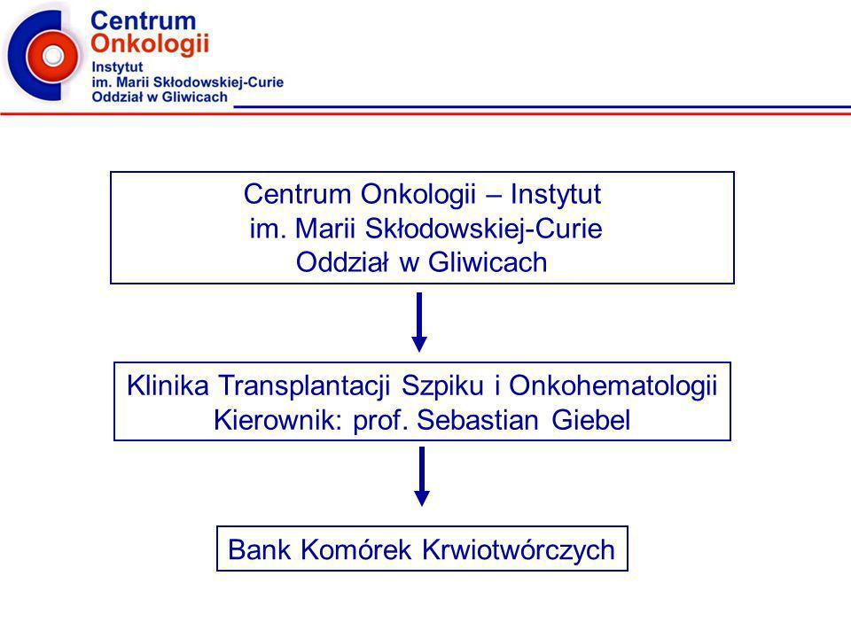 Centrum Onkologii – Instytut im. Marii Skłodowskiej-Curie