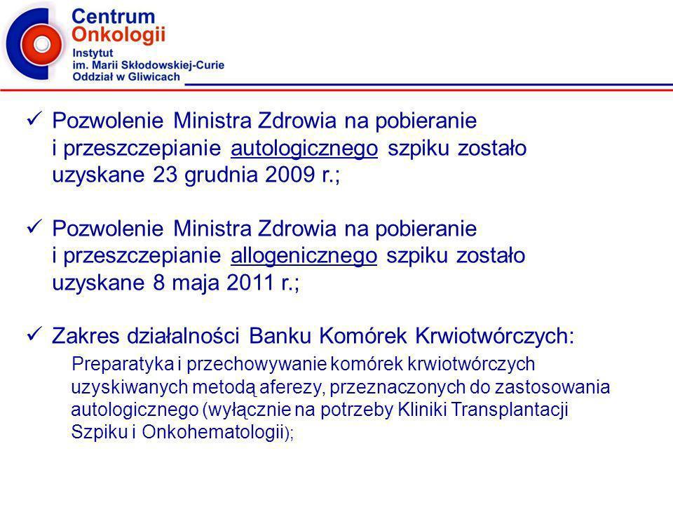 Pozwolenie Ministra Zdrowia na pobieranie i przeszczepianie autologicznego szpiku zostało uzyskane 23 grudnia 2009 r.;