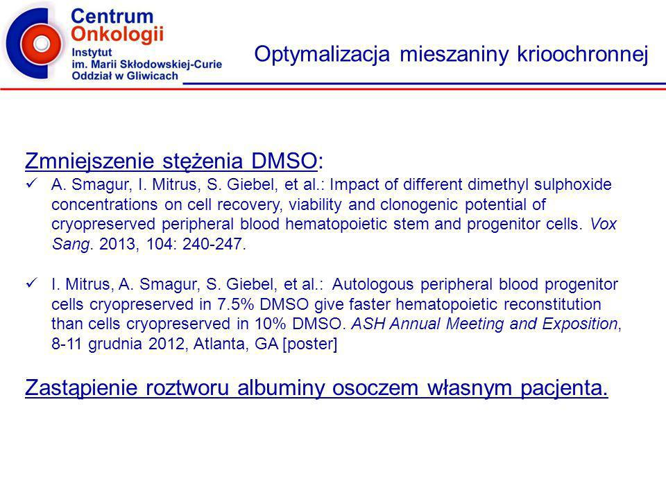 Optymalizacja mieszaniny krioochronnej