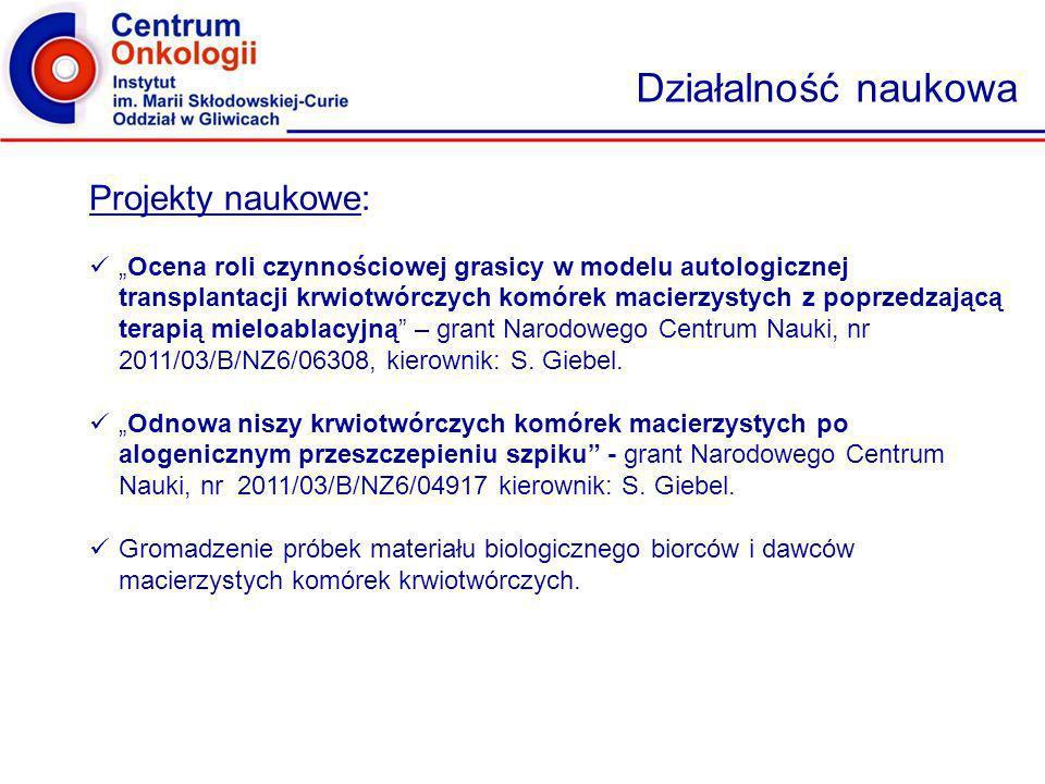 Działalność naukowa Projekty naukowe: