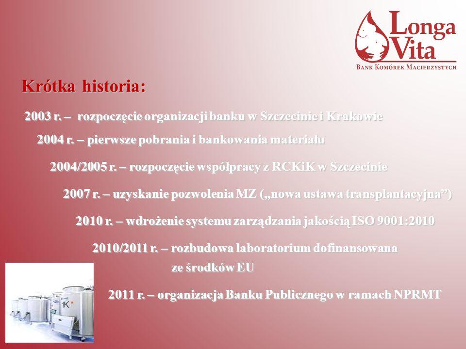 Krótka historia: 2003 r. – rozpoczęcie organizacji banku w Szczecinie i Krakowie. 2004 r. – pierwsze pobrania i bankowania materiału.