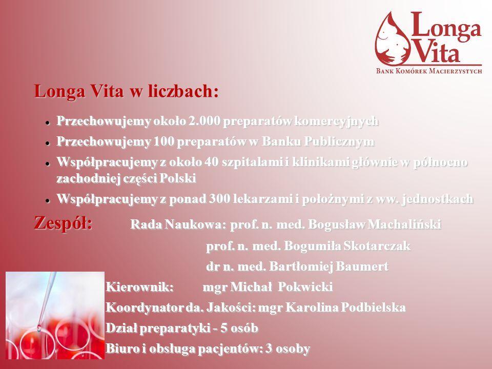 Zespół: Rada Naukowa: prof. n. med. Bogusław Machaliński