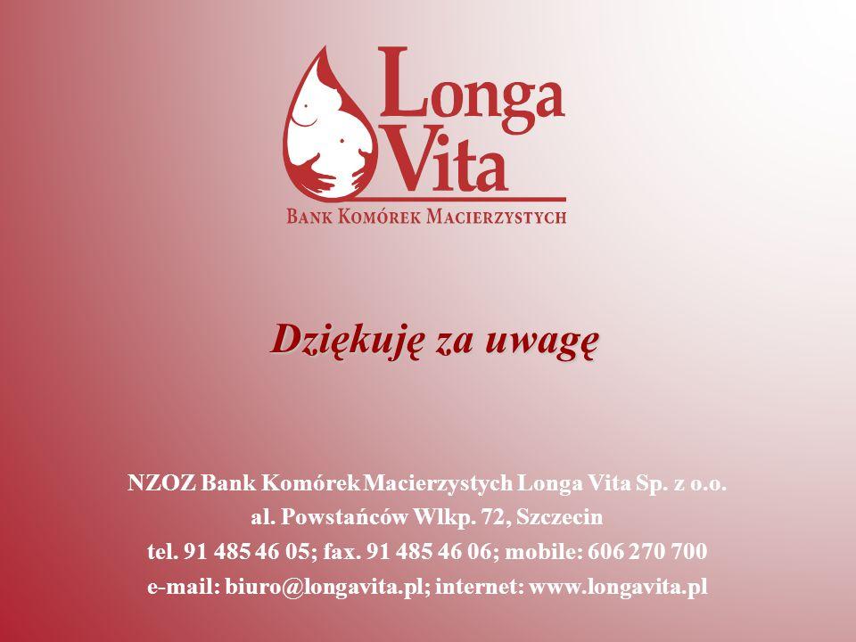 Dziękuję za uwagę NZOZ Bank Komórek Macierzystych Longa Vita Sp. z o.o. al. Powstańców Wlkp. 72, Szczecin.