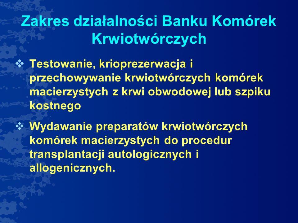 Zakres działalności Banku Komórek Krwiotwórczych