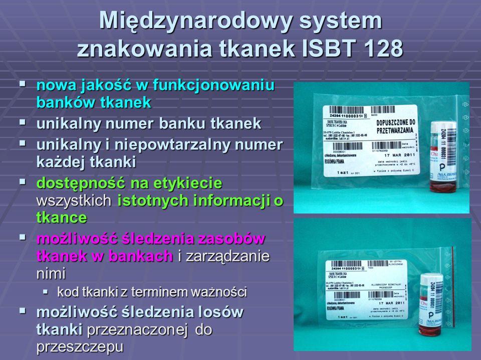 Międzynarodowy system znakowania tkanek ISBT 128
