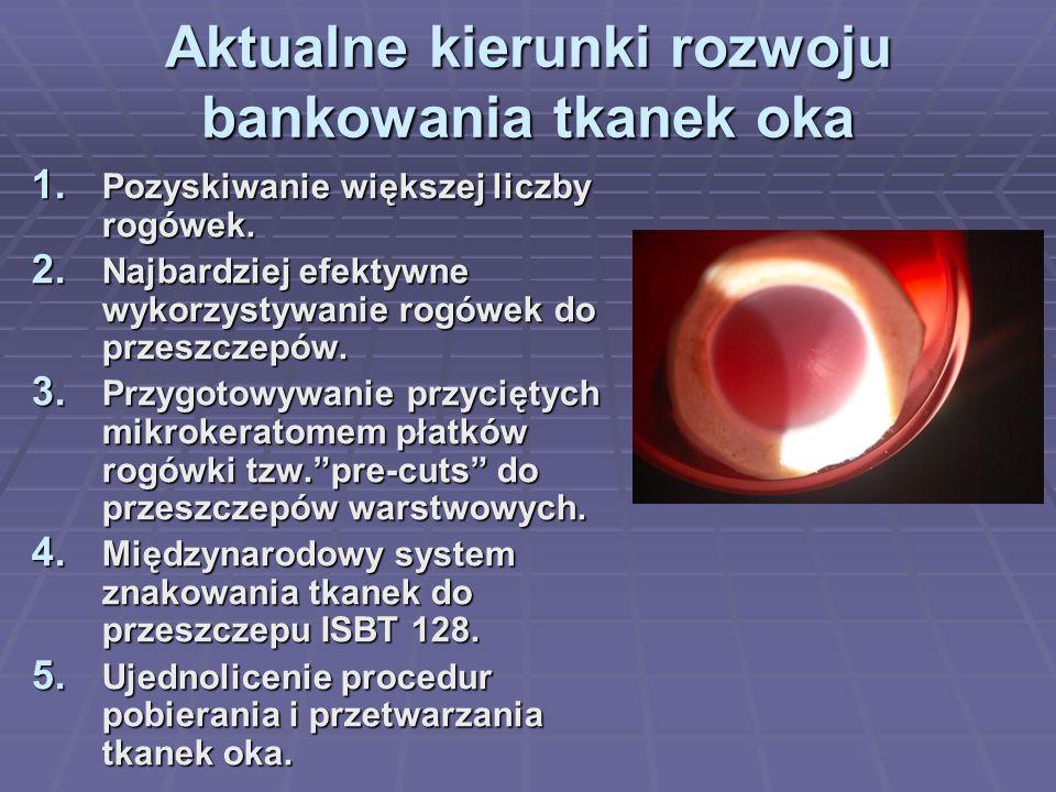 Aktualne kierunki rozwoju bankowania tkanek oka