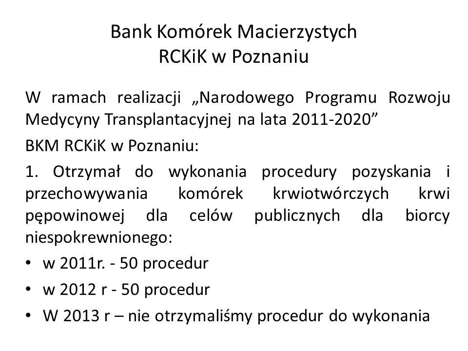 Bank Komórek Macierzystych RCKiK w Poznaniu
